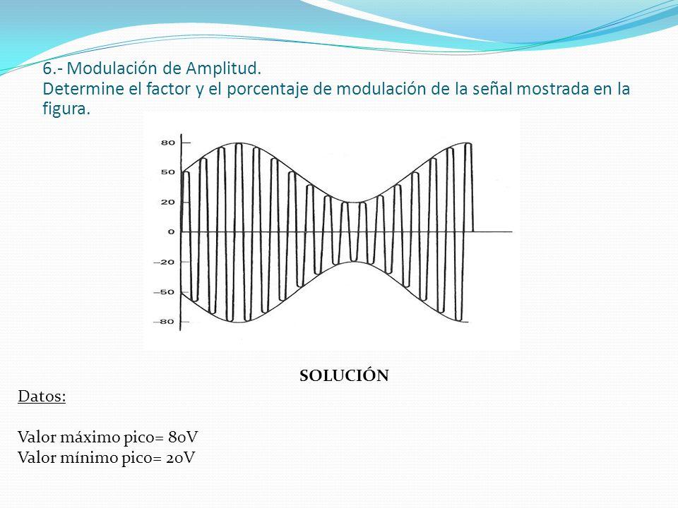 6.- Modulación de Amplitud.