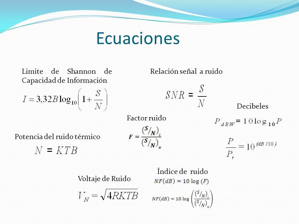 Ecuaciones Limite de Shannon de Capacidad de Información