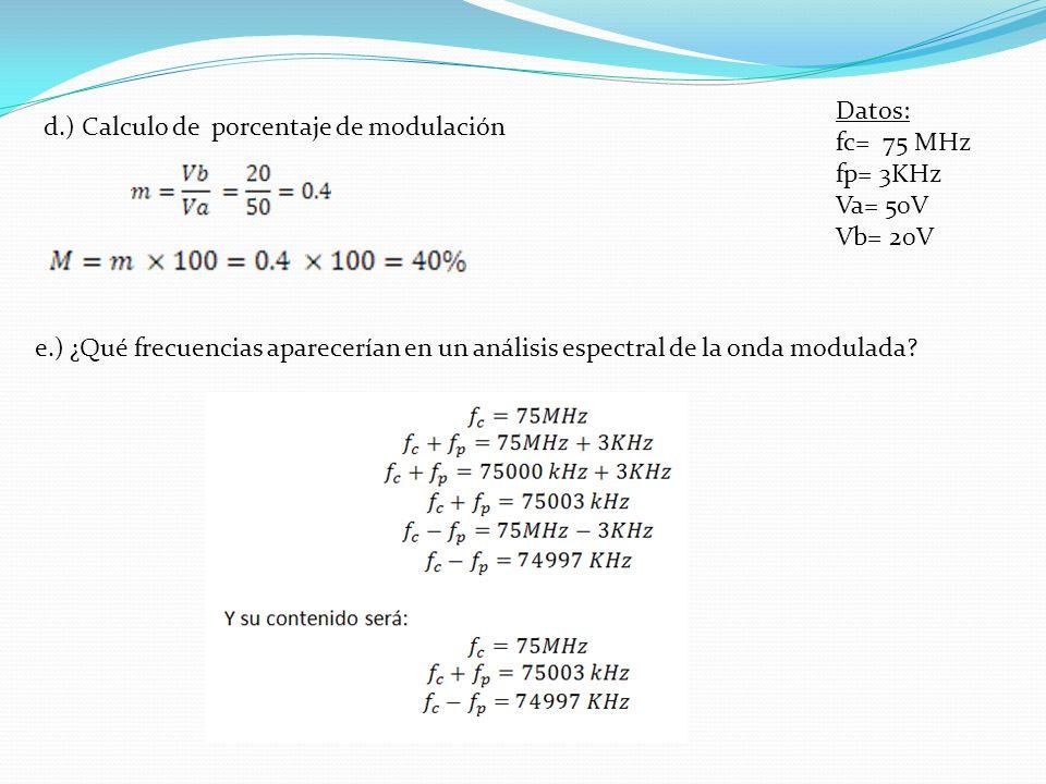 Datos: fc= 75 MHz. fp= 3KHz. Va= 50V. Vb= 20V. d.) Calculo de porcentaje de modulación.