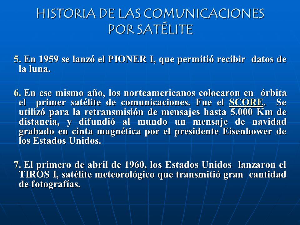 HISTORIA DE LAS COMUNICACIONES POR SATÉLITE