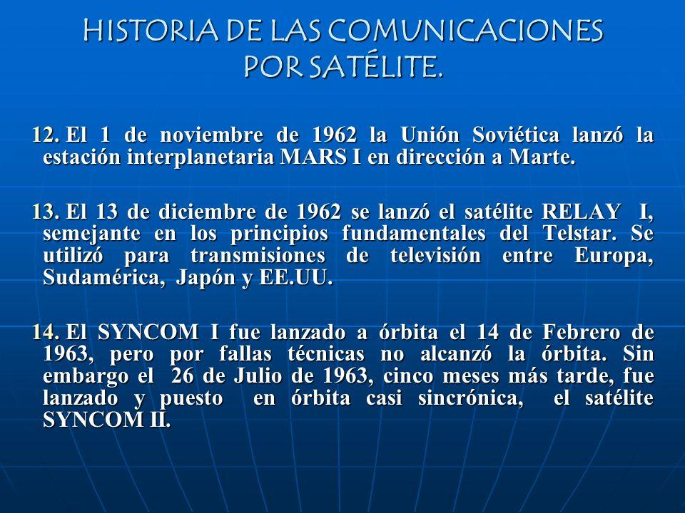 HISTORIA DE LAS COMUNICACIONES POR SATÉLITE.