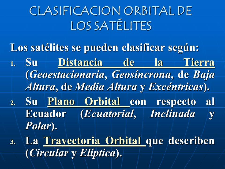 CLASIFICACION ORBITAL DE LOS SATÉLITES