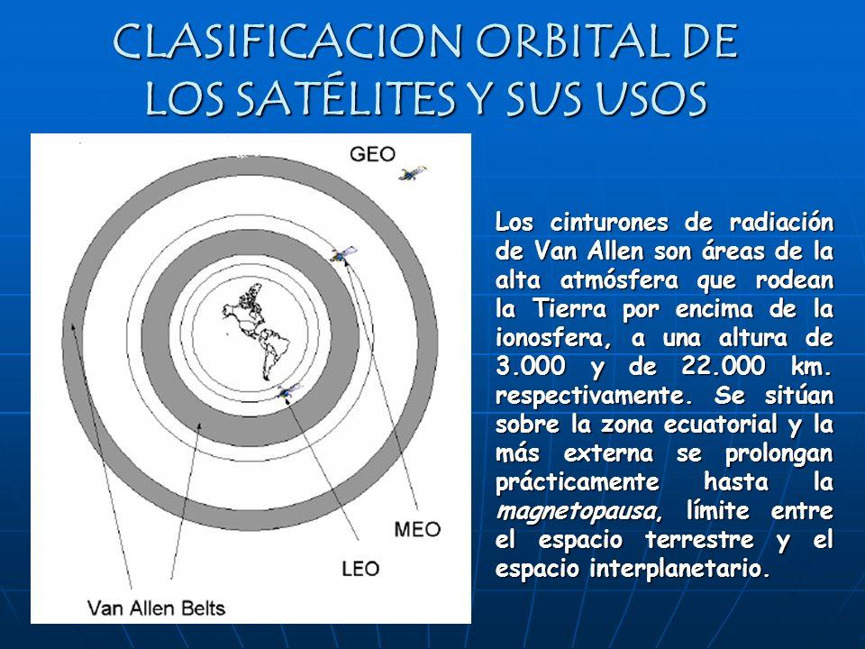 CLASIFICACION ORBITAL DE LOS SATÉLITES Y SUS USOS