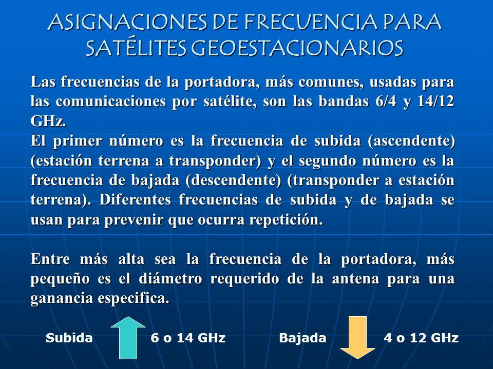ASIGNACIONES DE FRECUENCIA PARA SATÉLITES GEOESTACIONARIOS