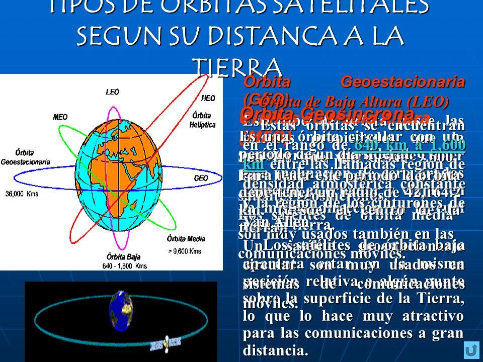 TIPOS DE ÓRBITAS SATELITALES SEGUN SU DISTANCA A LA TIERRA