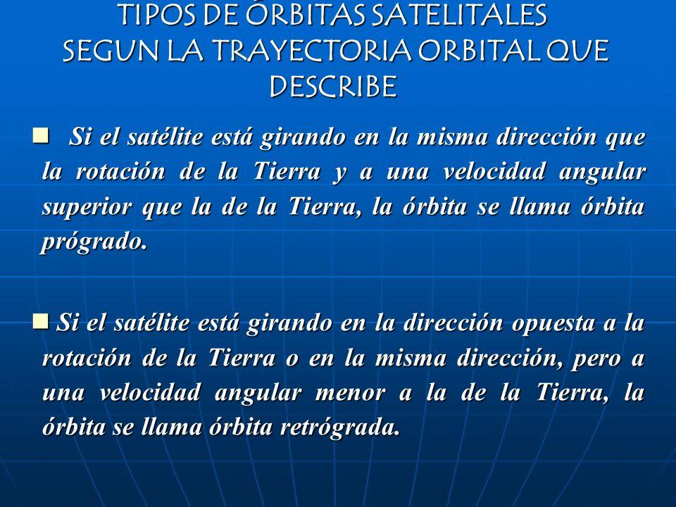 TIPOS DE ÓRBITAS SATELITALES SEGUN LA TRAYECTORIA ORBITAL QUE DESCRIBE