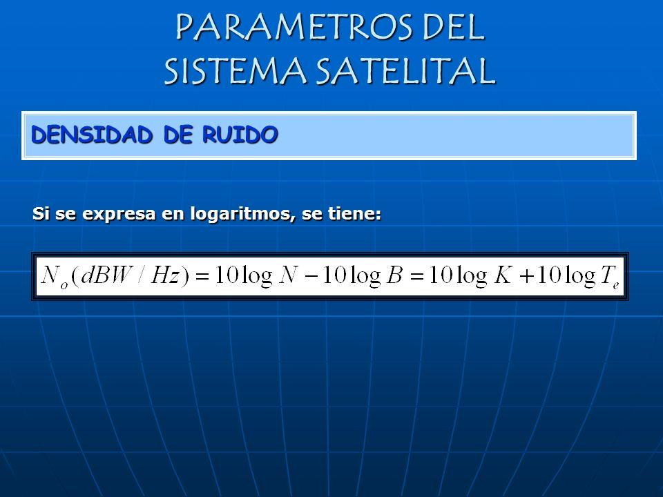 PARAMETROS DEL SISTEMA SATELITAL