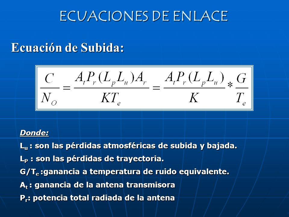 ECUACIONES DE ENLACE Ecuación de Subida: Donde: