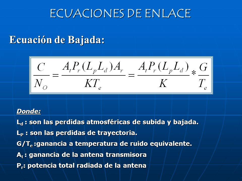 ECUACIONES DE ENLACE Ecuación de Bajada: Donde:
