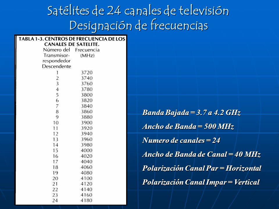 Satélites de 24 canales de televisión Designación de frecuencias