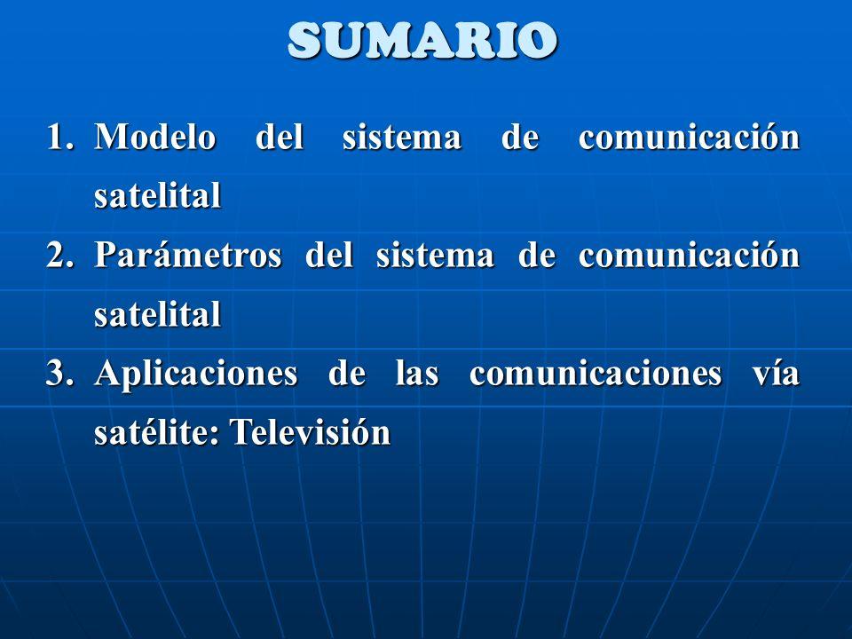 SUMARIO Modelo del sistema de comunicación satelital