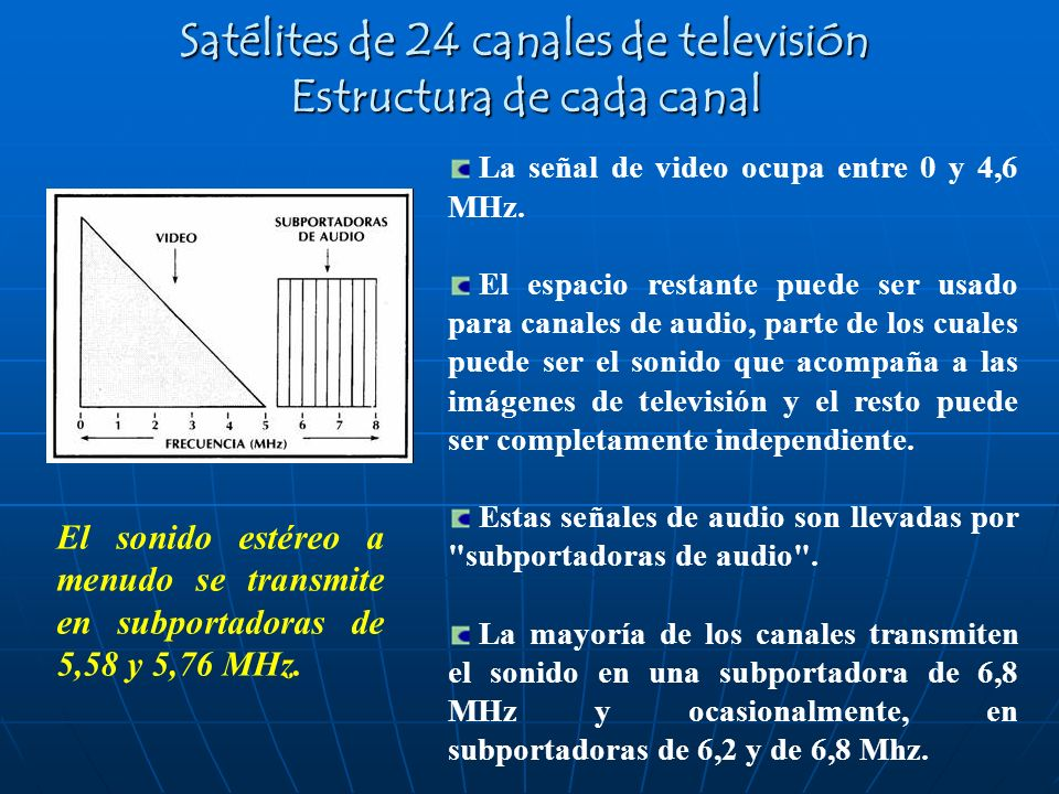 Satélites de 24 canales de televisión Estructura de cada canal