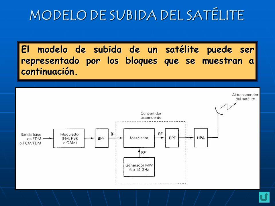 MODELO DE SUBIDA DEL SATÉLITE