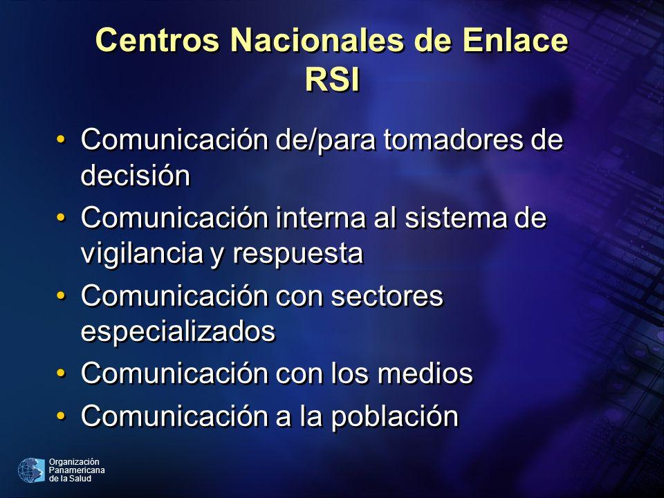 Centros Nacionales de Enlace RSI