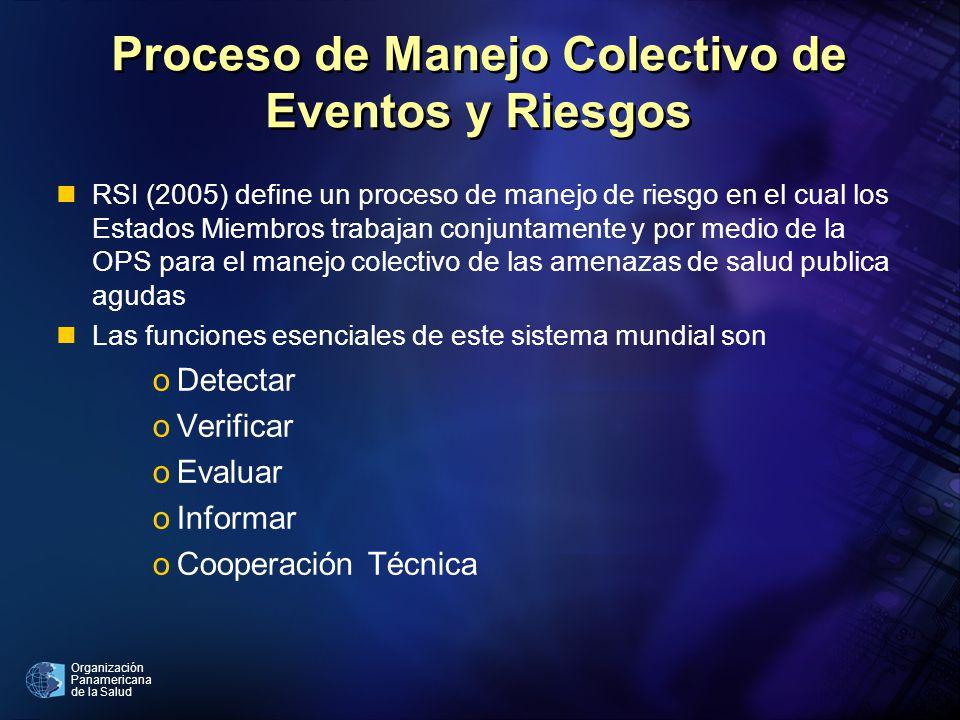 Proceso de Manejo Colectivo de Eventos y Riesgos