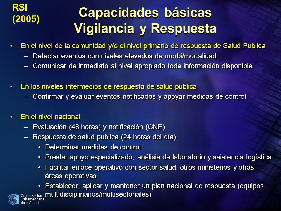 Capacidades básicas Vigilancia y Respuesta