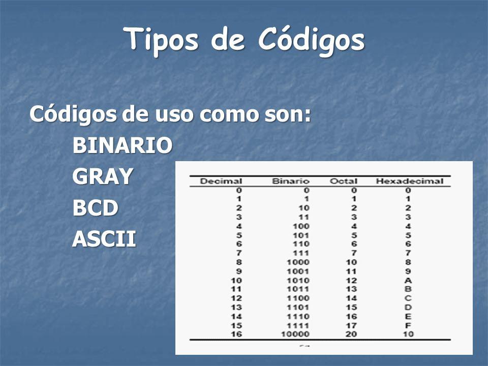 Tipos de Códigos Códigos de uso como son: BINARIO GRAY BCD ASCII