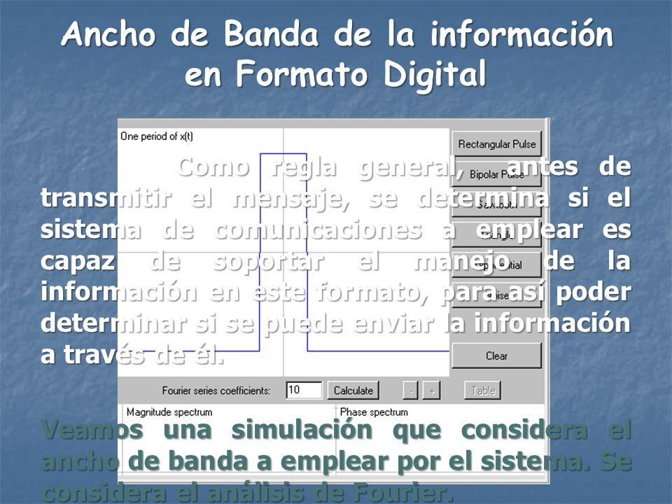 Ancho de Banda de la información en Formato Digital