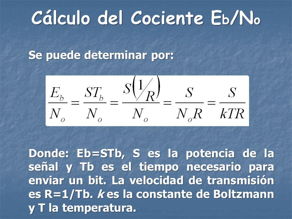 Cálculo del Cociente Eb/No