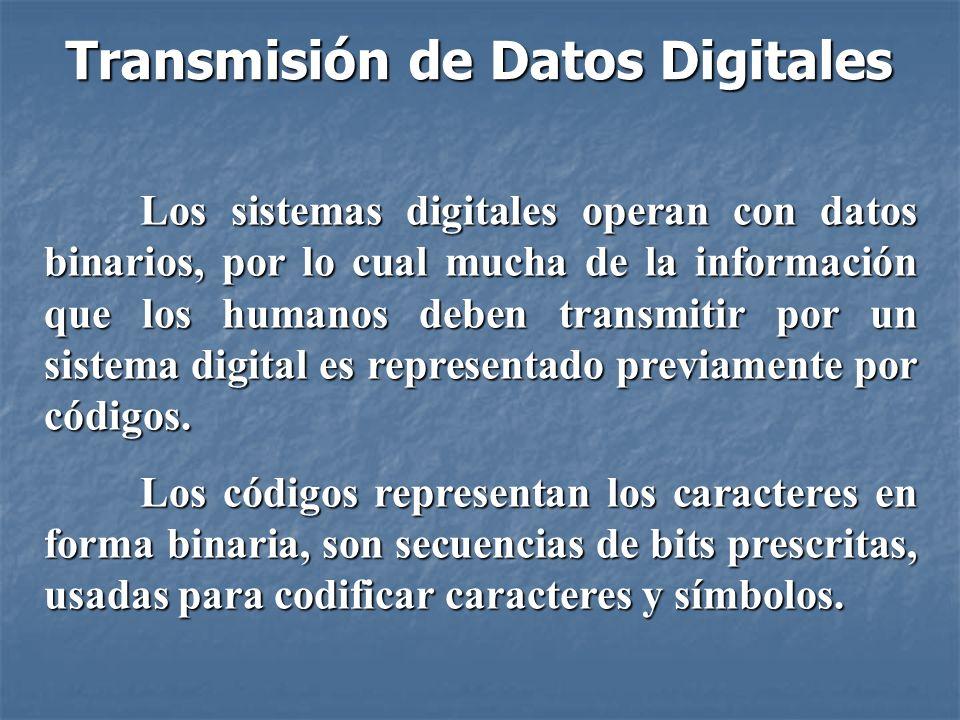 Transmisión de Datos Digitales