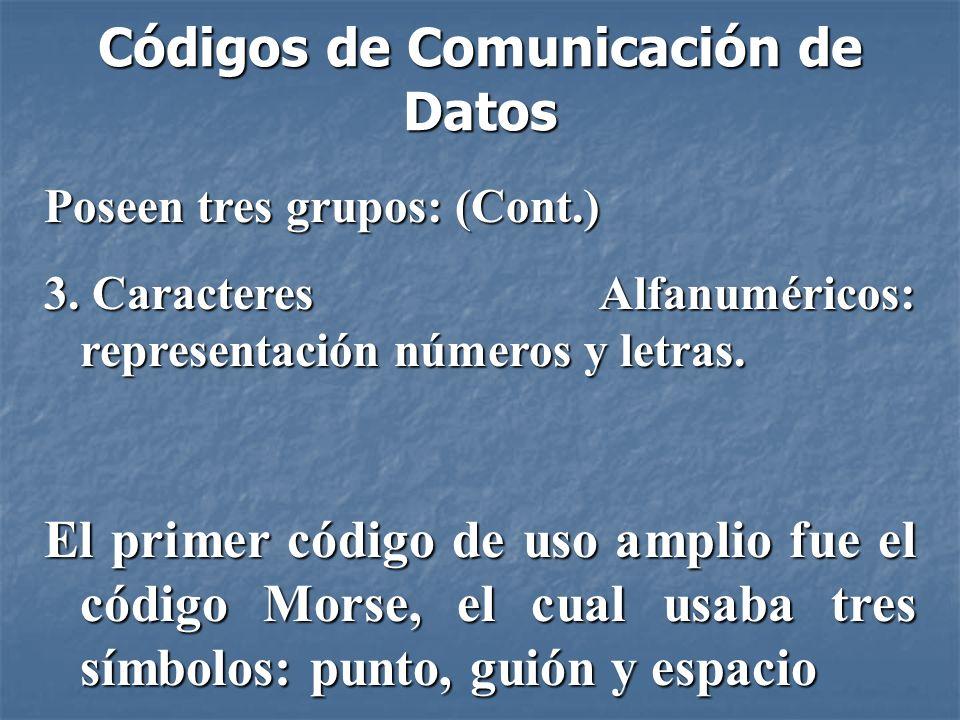 Códigos de Comunicación de Datos