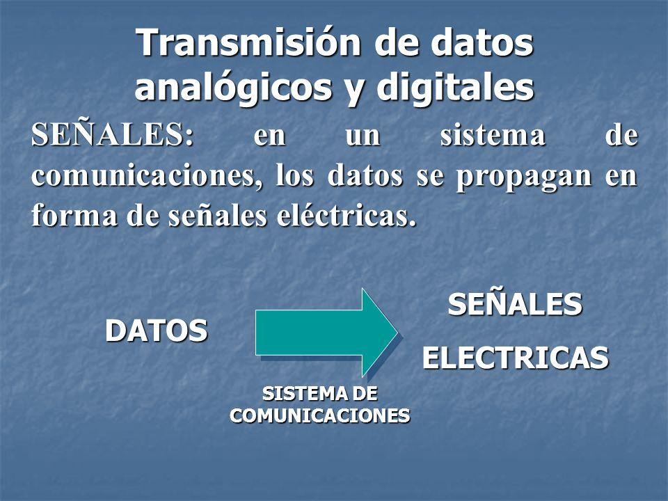Transmisión de datos analógicos y digitales