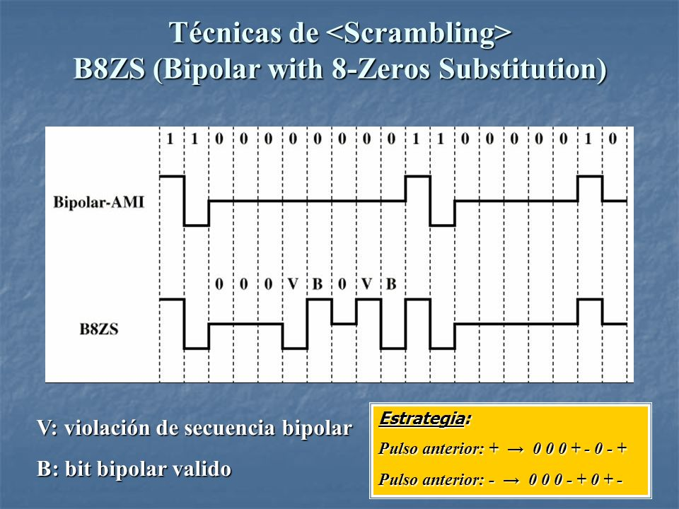 Técnicas de <Scrambling> B8ZS (Bipolar with 8-Zeros Substitution)