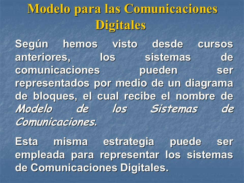 Modelo para las Comunicaciones Digitales