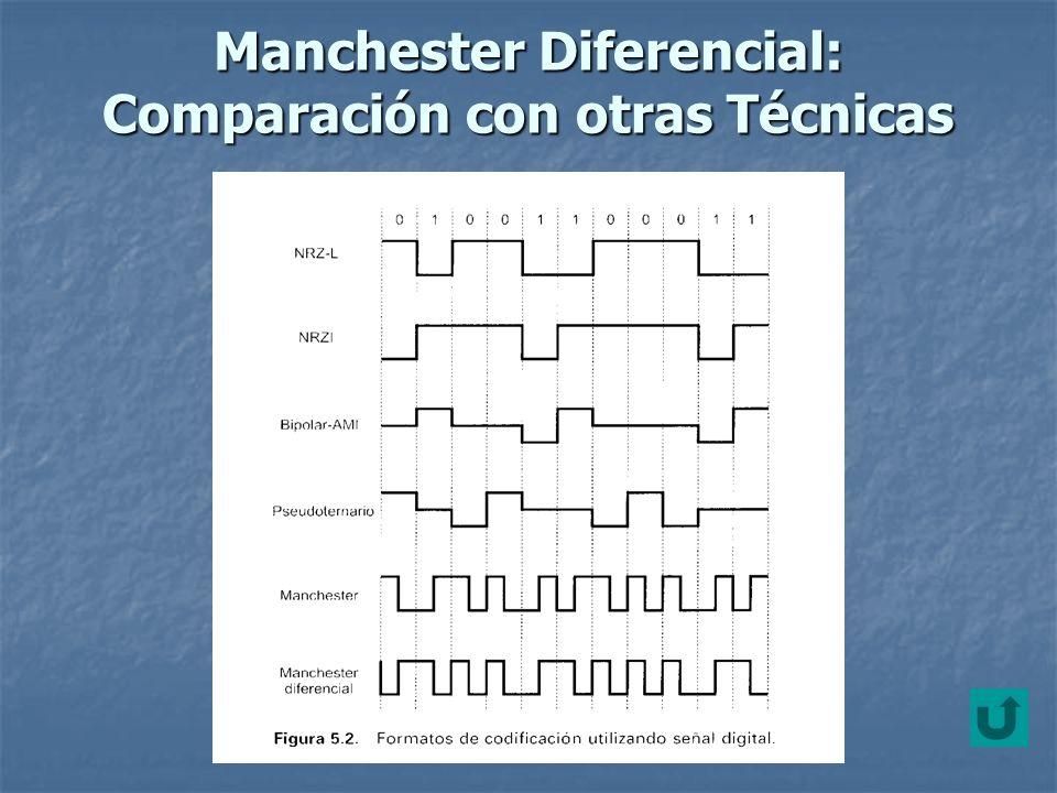 Manchester Diferencial: Comparación con otras Técnicas