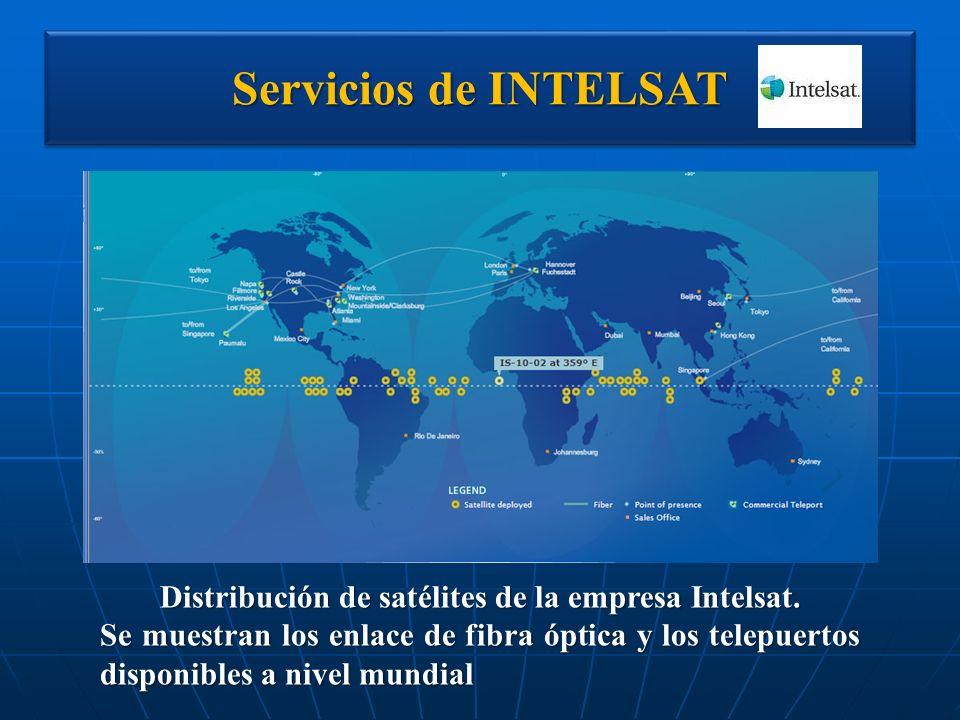 Distribución de satélites de la empresa Intelsat.