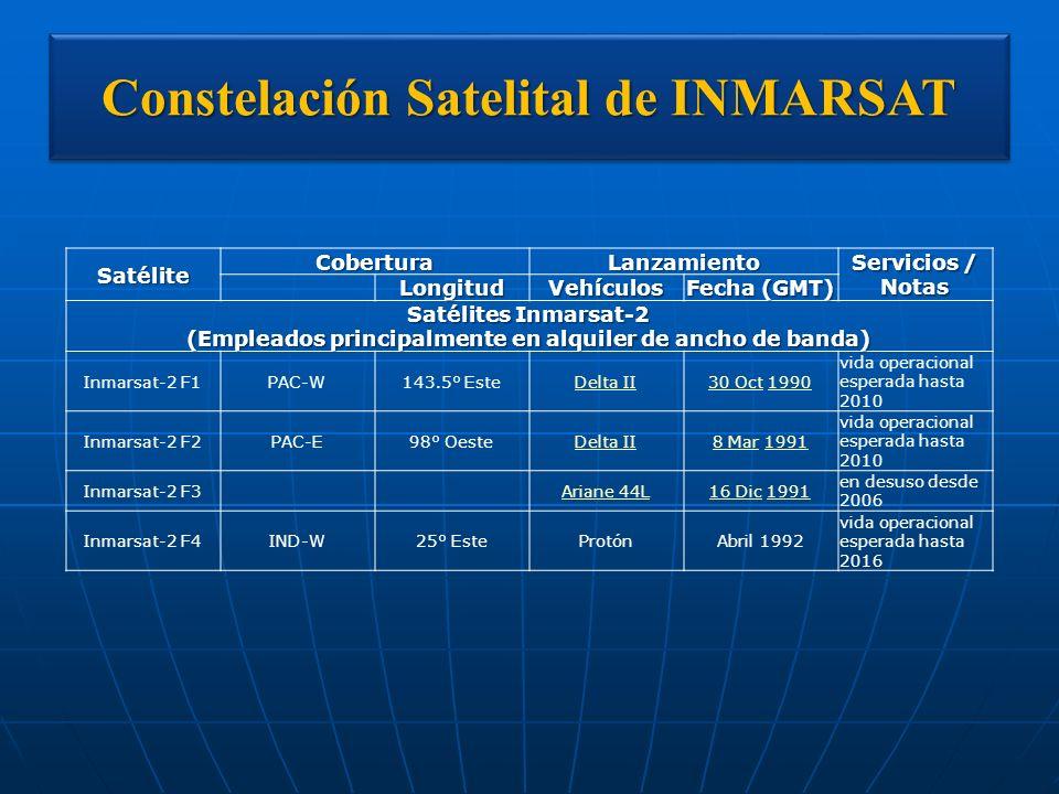 Constelación Satelital de INMARSAT
