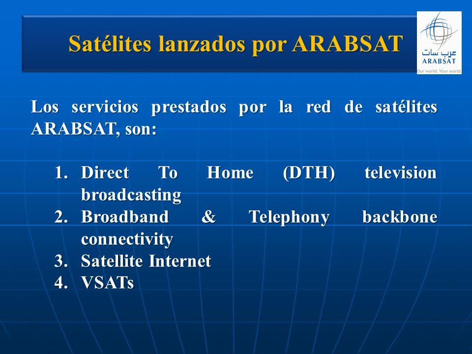 Satélites lanzados por ARABSAT