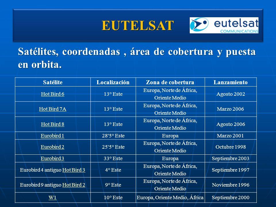 EUTELSAT Satélites, coordenadas , área de cobertura y puesta en orbita. Satélite. Localización. Zona de cobertura.