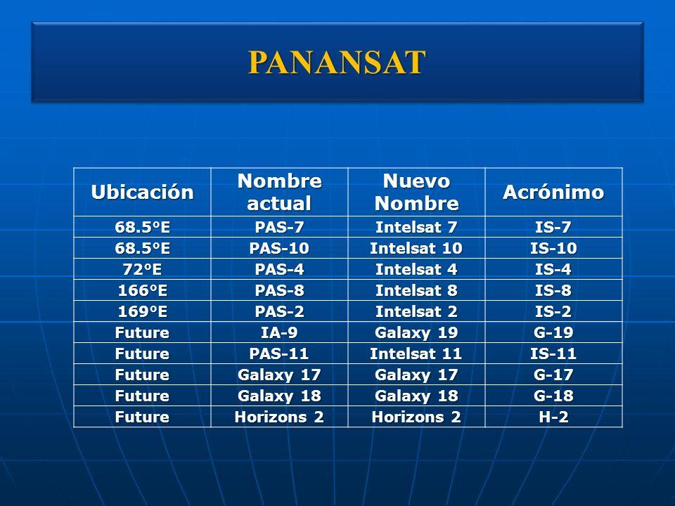 PANANSAT Ubicación Nombre actual Nuevo Nombre Acrónimo 68.5°E PAS-7