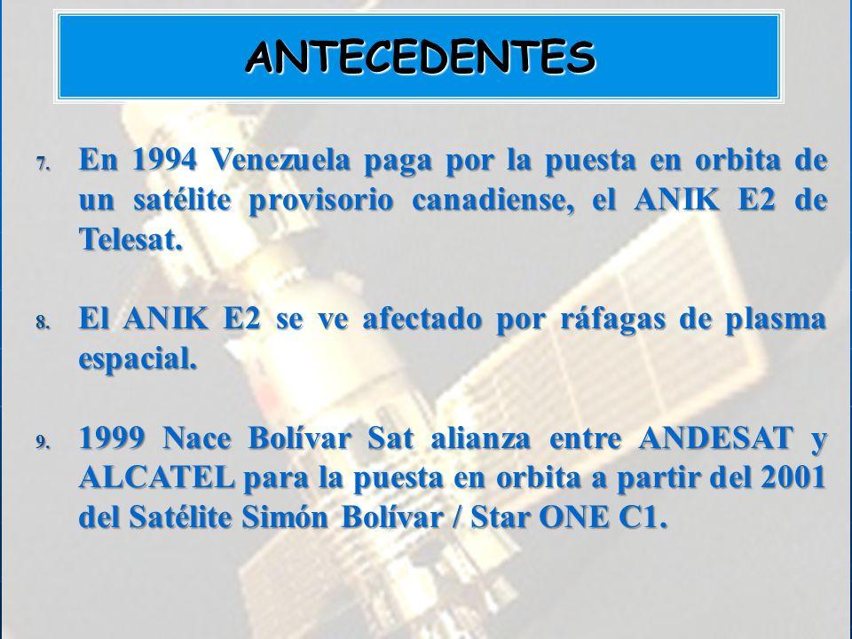 ANTECEDENTES En 1994 Venezuela paga por la puesta en orbita de un satélite provisorio canadiense, el ANIK E2 de Telesat.