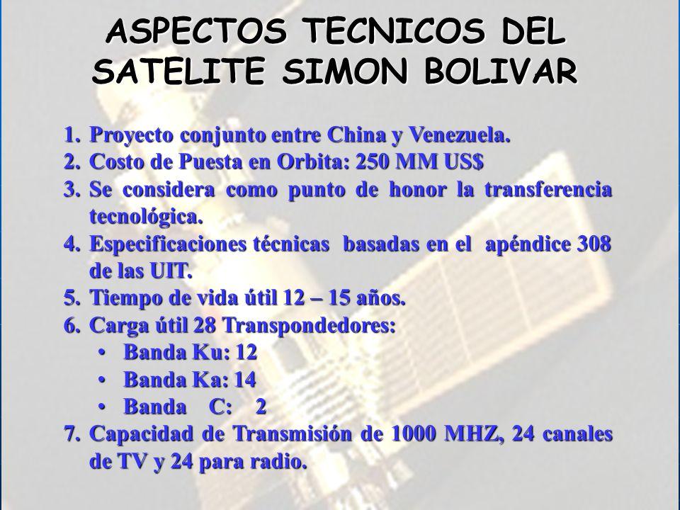 ASPECTOS TECNICOS DEL SATELITE SIMON BOLIVAR