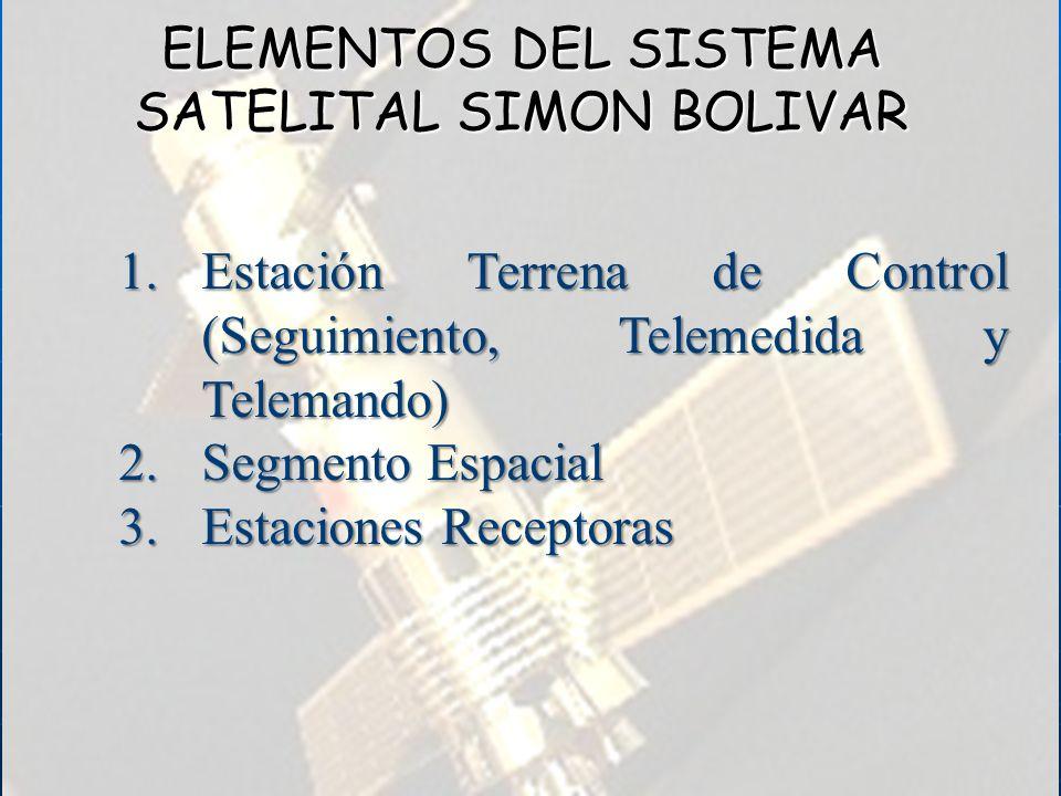 ELEMENTOS DEL SISTEMA SATELITAL SIMON BOLIVAR