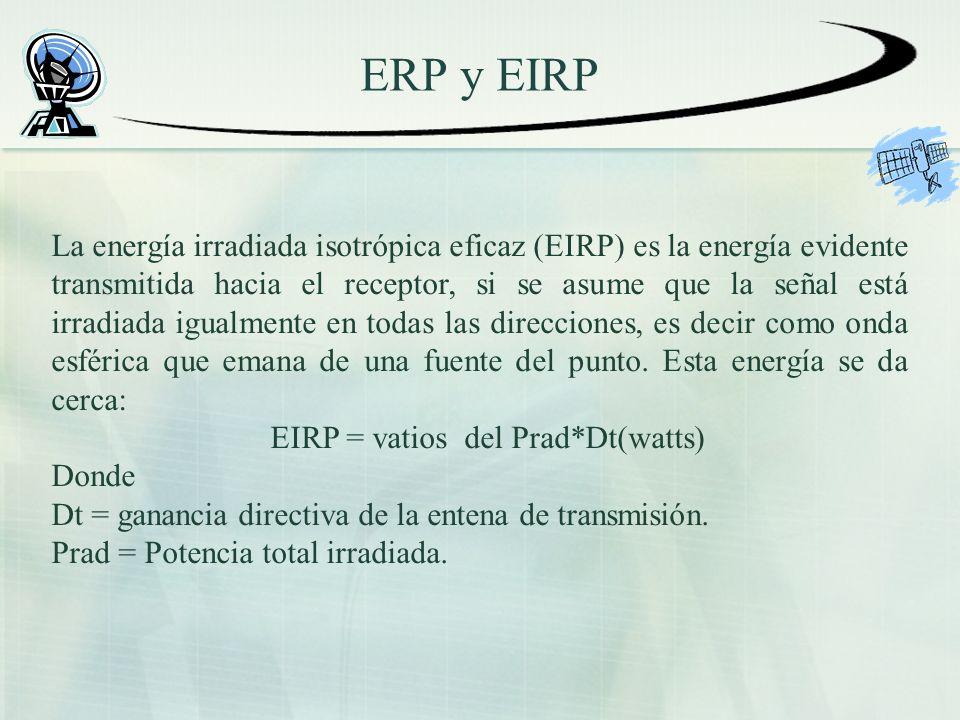 EIRP = vatios del Prad*Dt(watts)