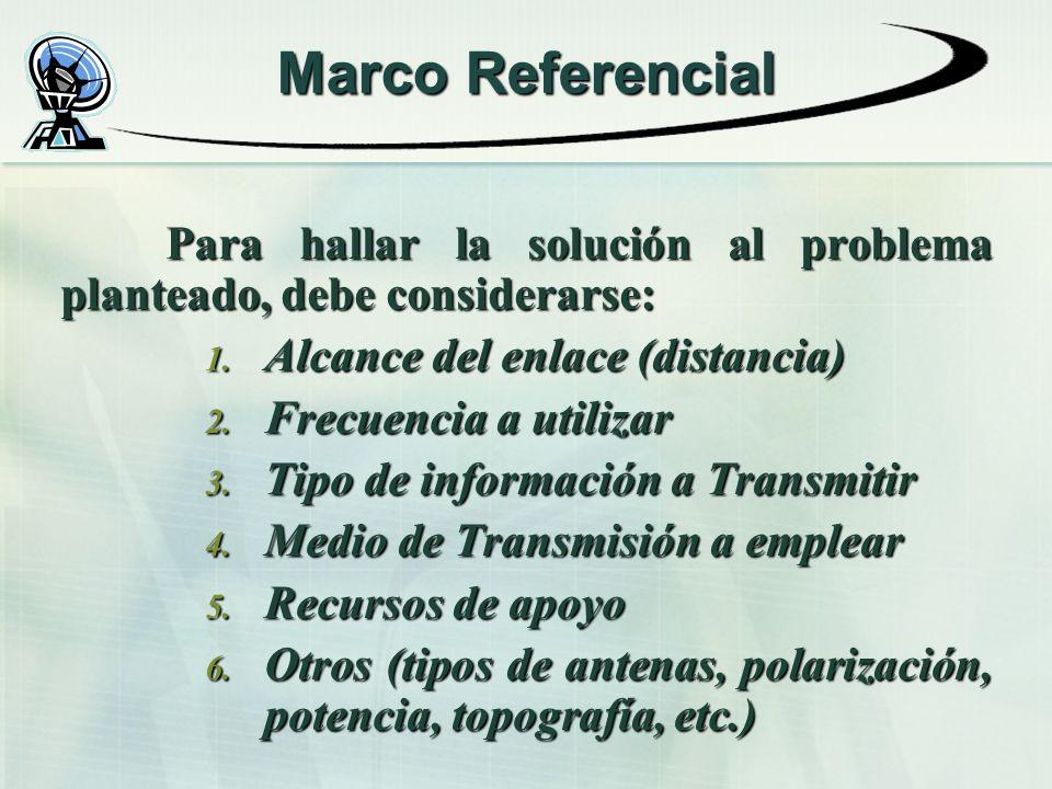 Marco Referencial Para hallar la solución al problema planteado, debe considerarse: Alcance del enlace (distancia)