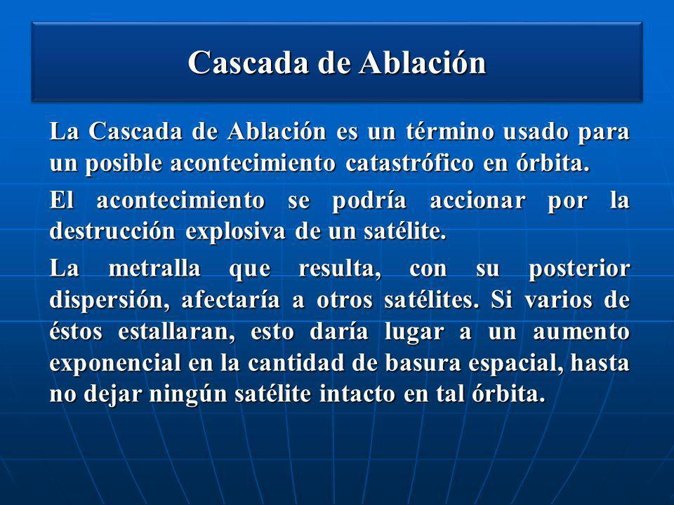 Cascada de Ablación La Cascada de Ablación es un término usado para un posible acontecimiento catastrófico en órbita.