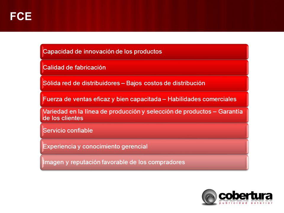 FCE Capacidad de innovación de los productos Calidad de fabricación