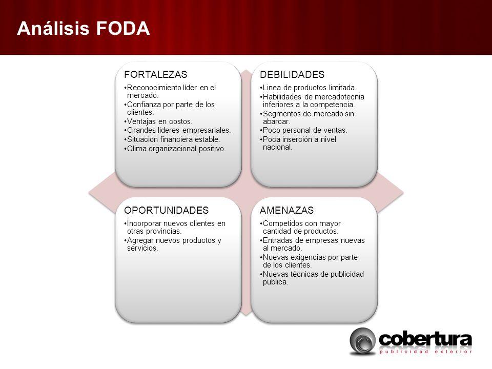 Análisis FODA FORTALEZAS Reconocimiento líder en el mercado.