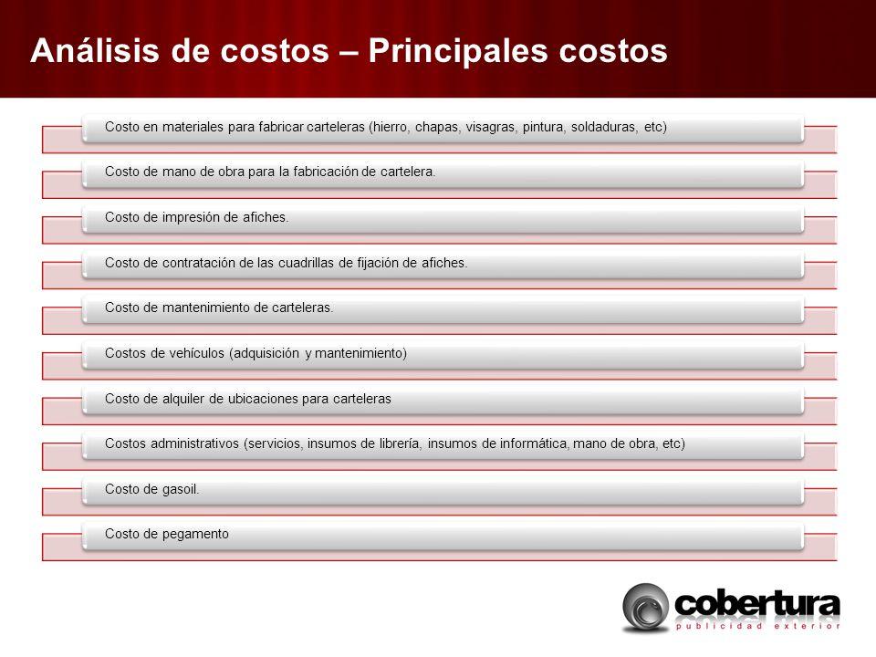 Análisis de costos – Principales costos