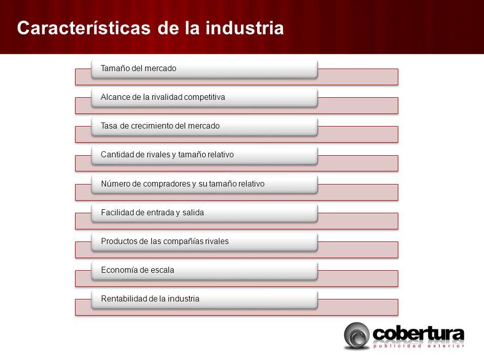 Características de la industria