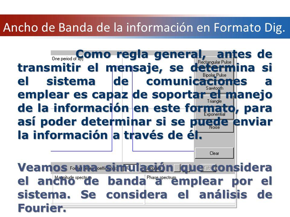 Ancho de Banda de la información en Formato Dig.
