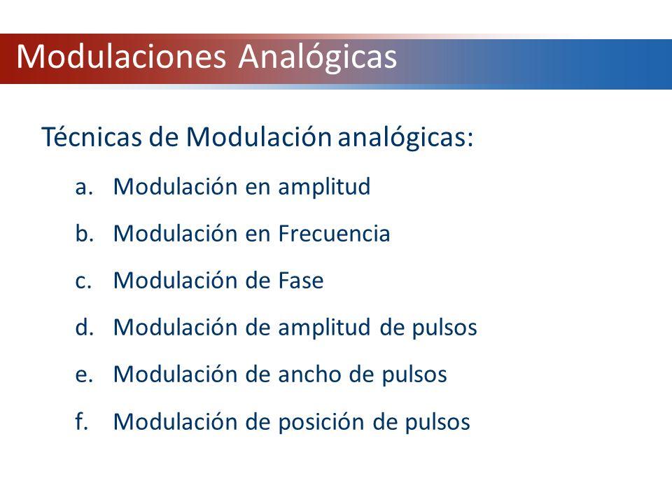 Modulaciones Analógicas