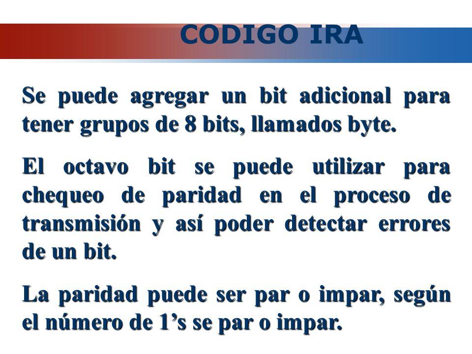 CODIGO IRA Se puede agregar un bit adicional para tener grupos de 8 bits, llamados byte.