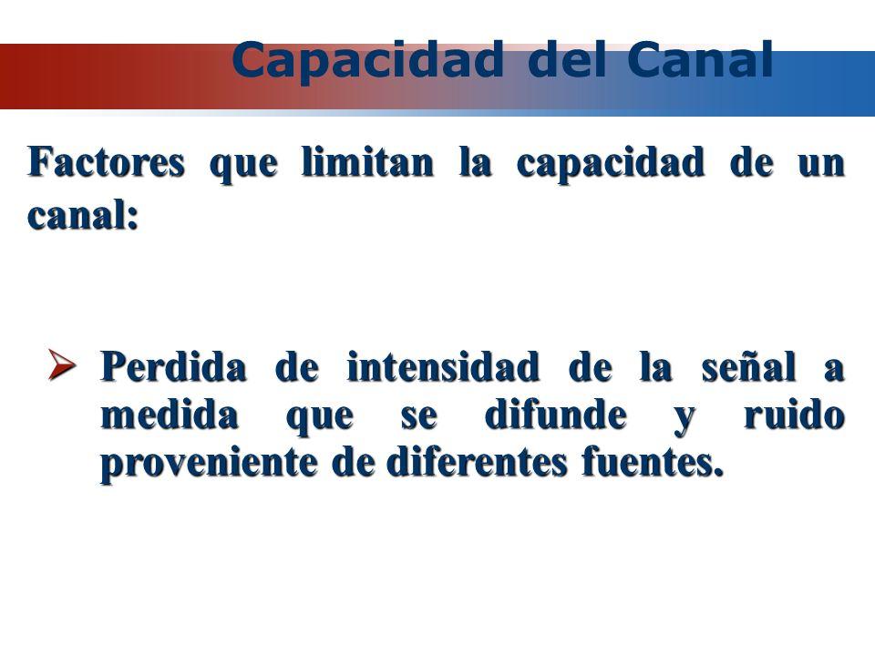 Capacidad del Canal Factores que limitan la capacidad de un canal: