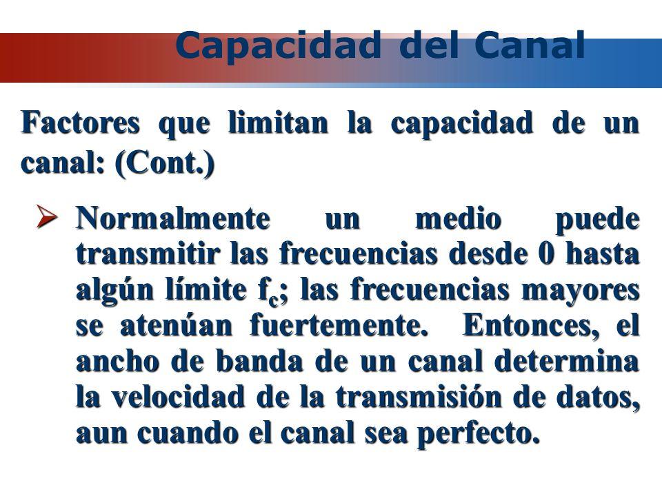 Capacidad del Canal Factores que limitan la capacidad de un canal: (Cont.)