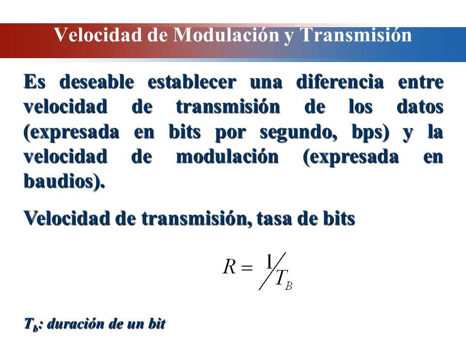 Velocidad de Modulación y Transmisión